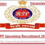 RPF Recruitment 2017-18| Upcoming RPF/ RPSF 18,000+ Constable Posts Vacancies, rpsf recruitment 2017, rpf jobs 2017, railway constable jobs 2017, railway protection force, railway protection special force, railway jobs 2017
